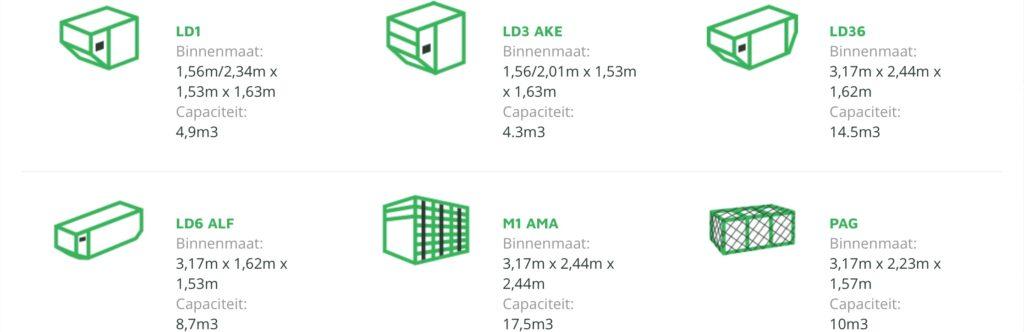 Luchtvracht container expediteur luchtvracht Ritra Cargo